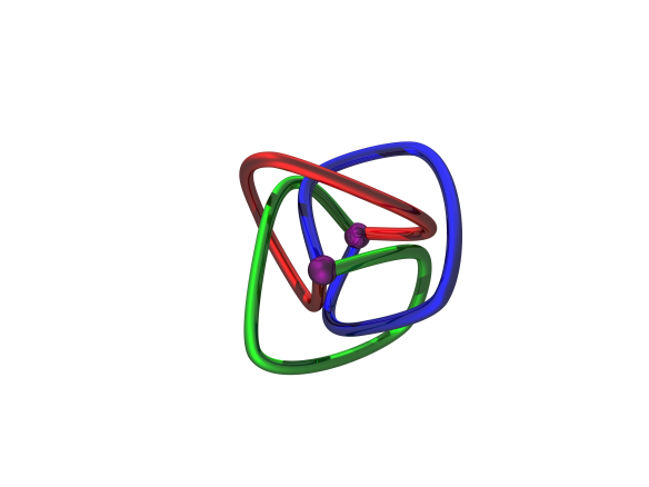 A simplified representation of the crystal structure of the Universal 3-Ravel. The purple balls represent the nodes that connect each of the three strands (Red, Green and Blue). Each of the strands passes through loops formed by the other two before joining to the other node. The structure cannot be unravelled without breaking one of the strands. Despite each of the strands being intertwined, because of the presence of three-connecting nodes this structure is topologically not a knot (knots only join strands together with two-connecting nodes).
