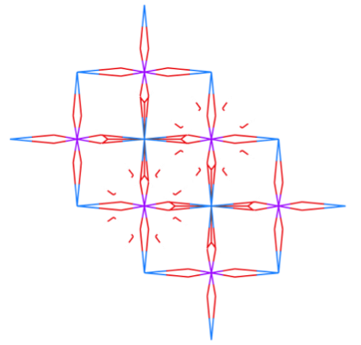The crystal structure of Torbernite. Here the atom colours are; blue – uranium, orange – copper, purple - phosphorus, red – oxygen. Image generated by Mercury.