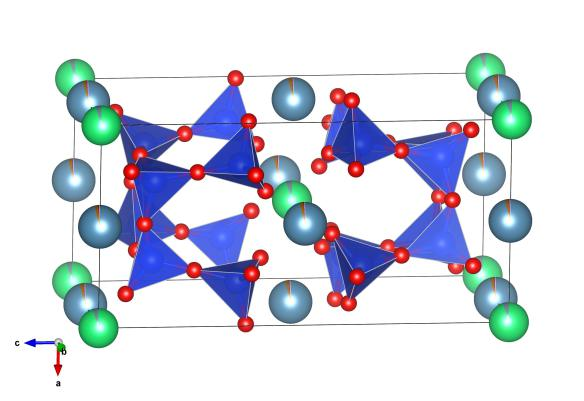 The crystal structure of Ekanite. The green atoms are the thorium which supply the radioactivity that breaks down the crystal structure over time. Image generated by the VESTA (Visualisation for Electronic and STructual analysis) software http://jp-minerals.org/vesta/en/
