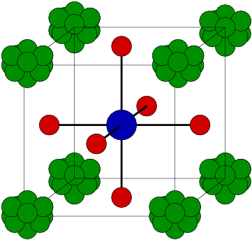A unit cell of PZN, with Pb (green), Zn.Nb (blue) and O (red). The Pb are modelled as 12 split sites, on each of the [110] directions.