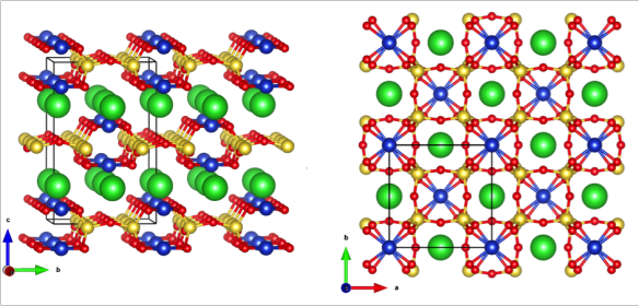 The structure of Han purple, BaCuSi2O6, viewed along two different directions, with barium atoms in green, copper in blue, silicon in yellow, and oxygen in red. It can be found in entry 9001237 of the Crystallography Open Database.