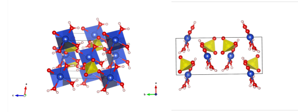 The crystal structure of Bonnattite. The blue atoms are copper, the red oxygen and the yellow are sulfur. Image generated by the VESTA (Visualisation for Electronic and STructural Analysis) software http://jp-minerals.org/vesta/en/