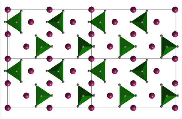 Figure 1. Forsterite crystal structure. Image was made using the Diamond crystal structure visualisation package. Si atoms are green, Oxygen are grey and Mg/Fe maroon.
