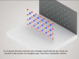 [reciprocal lattice]