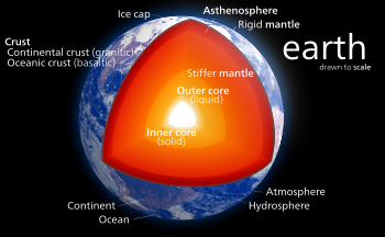 The internal structure of the Earth, by Kelvinsong