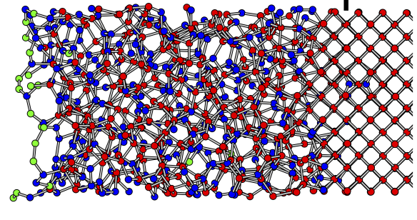 "The image shows a computer simulation of tetrahedral amorphous carbon grown on a substrate (at the right). The red atoms are diamond-like, the blue atoms are graphite-like and the green atoms. In this image the carbon atoms would have impacted the surface from the left hand side with an energy of 70eV (a velocity of about 85km/s-1). The green, blue and red atoms have two, three, and four neighbours respectively, where ""neighbor"" means ""within 1.85A""."