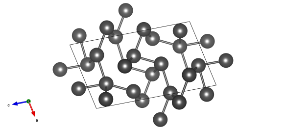 The crystal structure of alpha plutonium, image generated by the VESTA (Visualisation for Electronic and STructual analysis) software http://jp-minerals.org/vesta/en/.