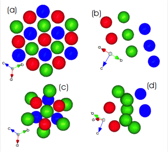 (a) and (b) are how the methane molecules pack in the cold form methane I. (c) and (d) are how they pack in the high-pressure methane A.