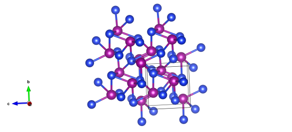 Silicon atoms are depicted in blue, and manganese in purple. Image generated by the VESTA (Visualisation for Electronic and STructual Analysis) software http://jp-minerals.org/vesta/en/