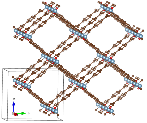The open wine-rack structure of MIL-53(Cr), with chromium atoms in blue, and benzenedicarboxylate linkers in brown and red (hydrogen atoms not shown). The crystal structure data can be found in the original paper describing the structure. Image generated using the VESTA (Visualisation for Electronic and STructual Analysis) software.