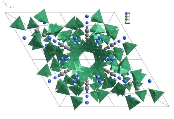 This structure picture was made using the Diamond Visualisation software. Oxygen is white, Silicon is green, Aluminium is grey and Beryllium is Blue.