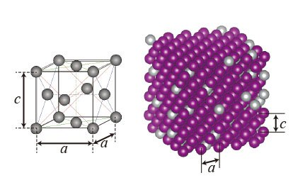 Details of the crystal structure of a low thermal expansion alloy (Manganese Nickel) investigated by Yokoyama et al at the National Institute for Materials Science in Japan http://www.ims.ac.jp/english/topics/2012/130206.html. The purple atoms are the manganese and the silver atoms are nickel.