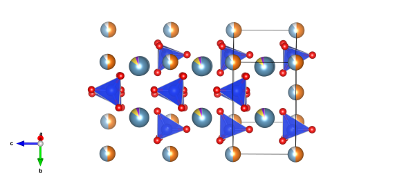 The crystal structure of melilite, image generated by the VESTA (Visualisation for Electronic and STructural analysis) software http://jp-minerals.org/vesta/en/. Blue and red silicate units are interspersed with atoms of magnesium, calcium, potassium, aluminum and sodium,